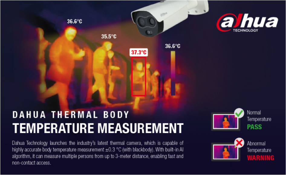 Thermische Lösung hilft bei Prävention und Kontrolle von Epidemien - Pandemien